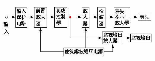 宽频带仪表放大检波器部分(交流毫伏表典型方案)电路不清楚,请模电