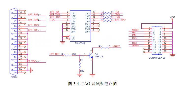 帮我看看调试stm32的h-jtag是这个电路图吗?