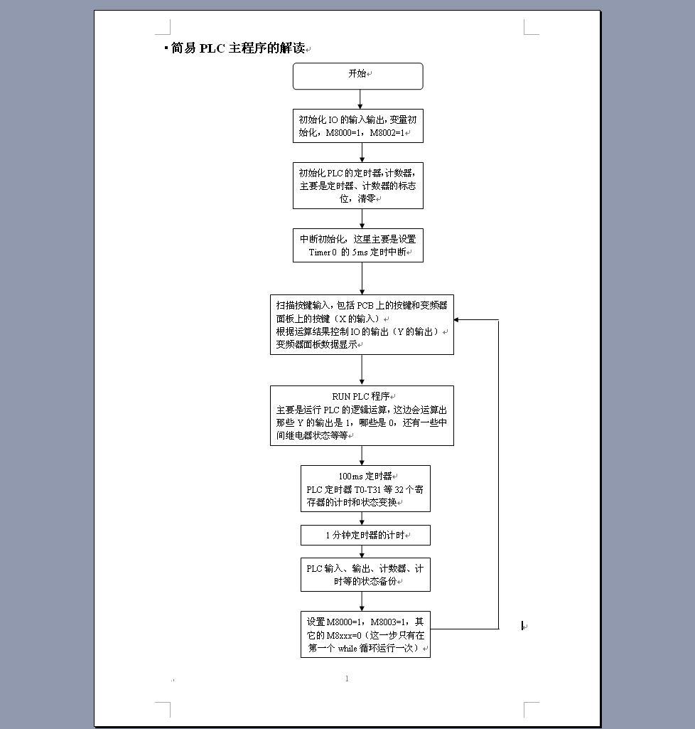 机中运行的软件流程图
