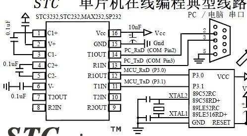 请看下stm8s串口电路图是否有错误.