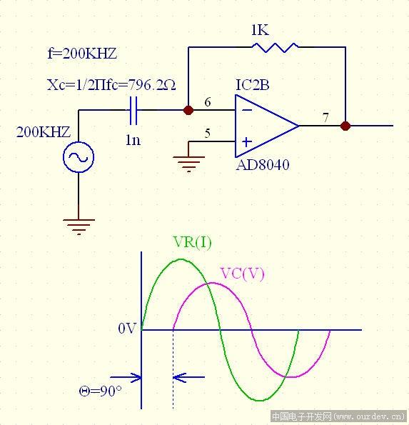 请问如何将交流电路的电压和电流弦波转为方波以利差