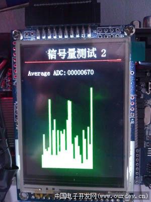 采用ucOSII的STM32 ADC_DMA功能实现基于FFT分析的音频频谱显示- amoBBS