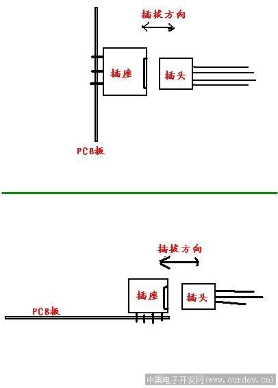 烙铁5芯航空插头接线图