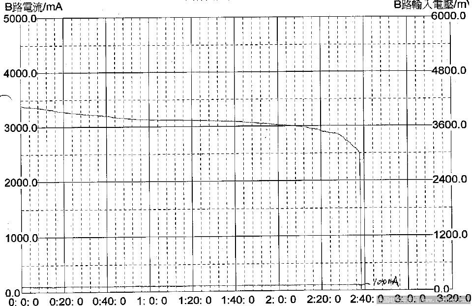三文鱼pcb送到兴森快捷前的最后一个技术讨论 电源使用lt1616+rt8009