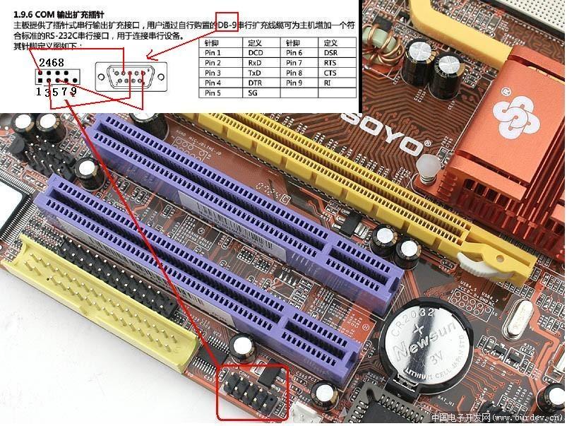 梅捷,七彩虹主板扩充rs232接口