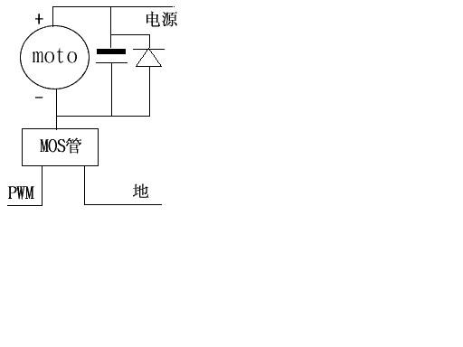 向各位大哥问一个问题,我现在做毕业设计,用一个MOS斩波控制电机调速.电路如下:  接上电源,电机可以转动,但是电机转一分钟不到就发烫,很快就会烧掉.我的电容的是1000UF的,MOS管是IRF540,PWM波的频率是2KHZ,电机是24V,200W的直流电机.用示波器测MOS两端的波形如下  请各位大哥帮我分析一下原因,以及怎么改进,我觉得波形好奇怪,哪位帮我分析一下原因,请高手赐教!
