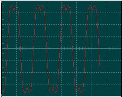 交流异步电机电压矢量控制