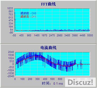 低通-截止频率500Hz-滤波深度10dB.PNG