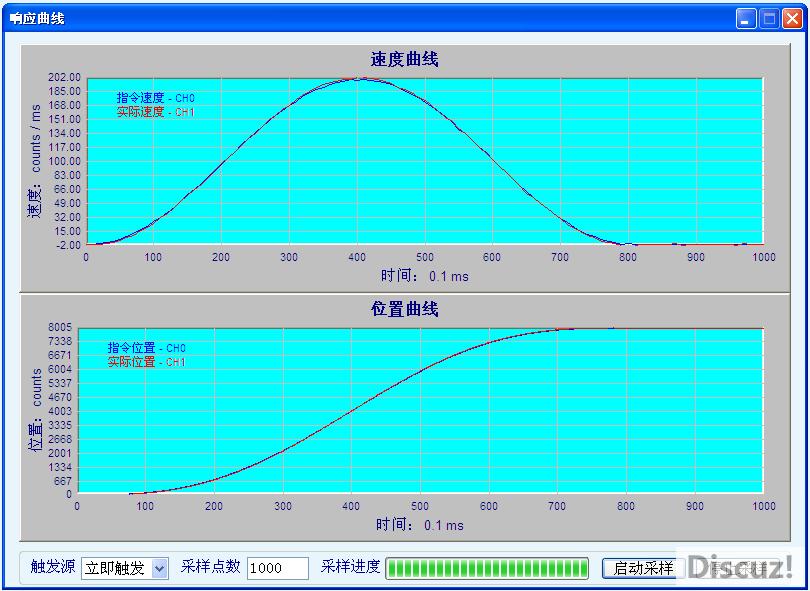 低通-速度位置曲线.PNG
