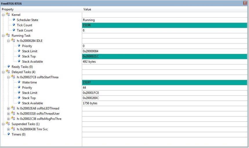 基于H7的uCOS-III,uCOS-II,RTX4,RTX5,FreeRTOS和带CMSIS封装版模板